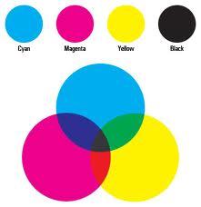 4 color design guidelines postcardsrus